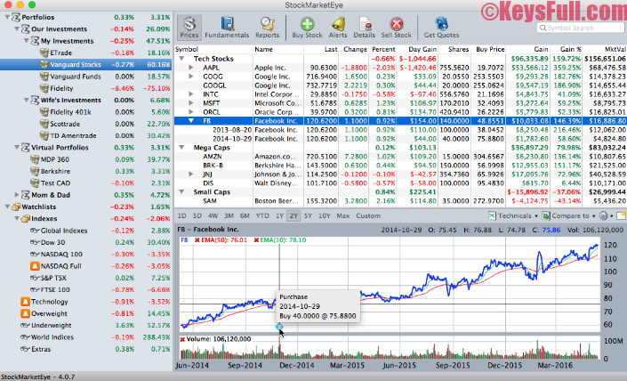 stockmarketeye-4-0-12-crack-license-key-download-1