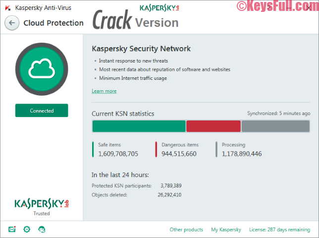 Kaspersky Anti-Virus 2017 Activation Key & Crack
