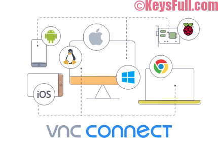 VNC Connect 6.0.2 Crack Free Download