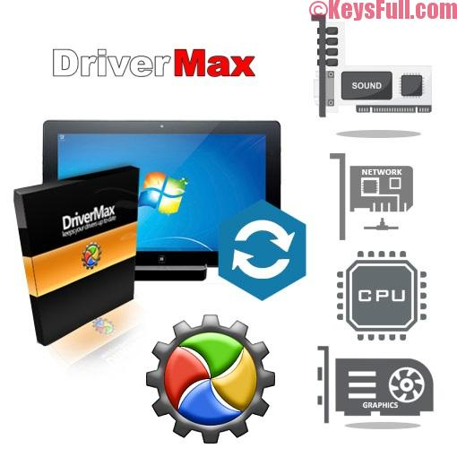 DriverMax Pro 9.25.0 Crack + Serial Key Free Download