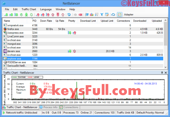 NetBalancer 9.12.3 Crack Full Activation Code